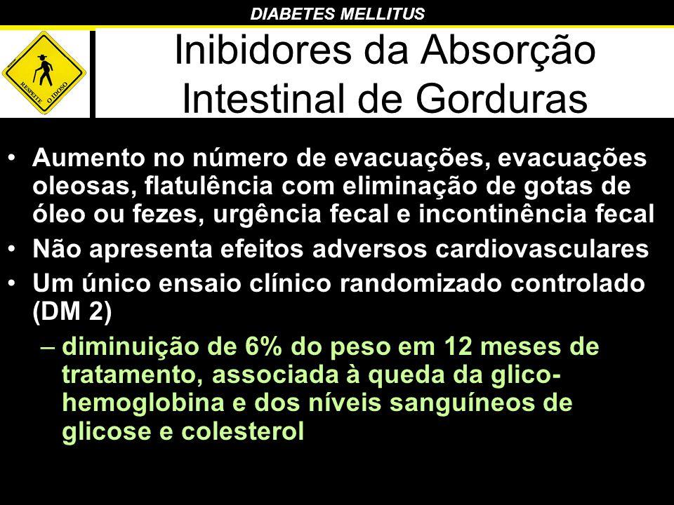 DIABETES MELLITUS Inibidores da Absorção Intestinal de Gorduras Aumento no número de evacuações, evacuações oleosas, flatulência com eliminação de got