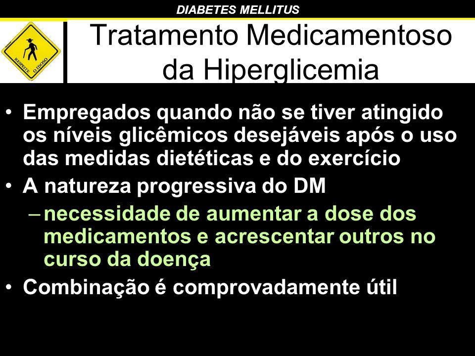 DIABETES MELLITUS Tratamento Medicamentoso da Hiperglicemia Empregados quando não se tiver atingido os níveis glicêmicos desejáveis após o uso das med