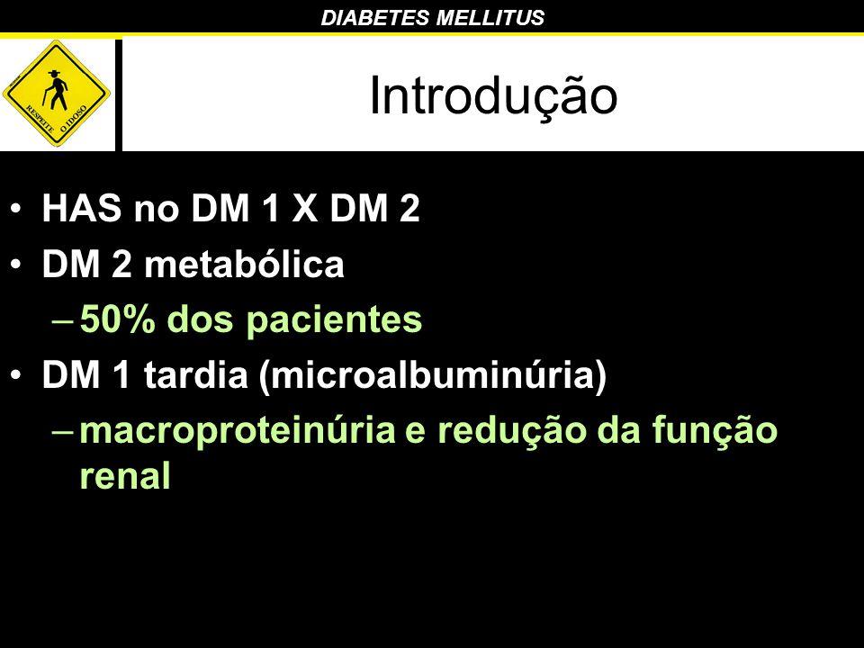 DIABETES MELLITUS Introdução HAS no DM 1 X DM 2 DM 2 metabólica –50% dos pacientes DM 1 tardia (microalbuminúria) –macroproteinúria e redução da funçã
