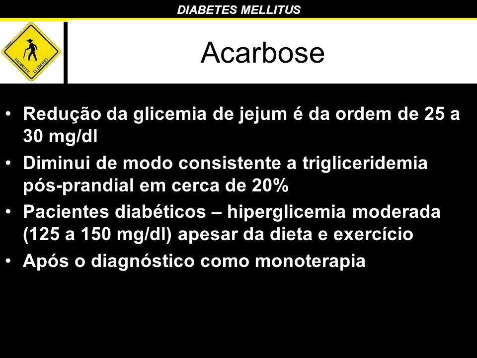 DIABETES MELLITUS Acarbose Redução da glicemia de jejum é da ordem de 25 a 30 mg/dl Diminui de modo consistente a trigliceridemia pós-prandial em cerc