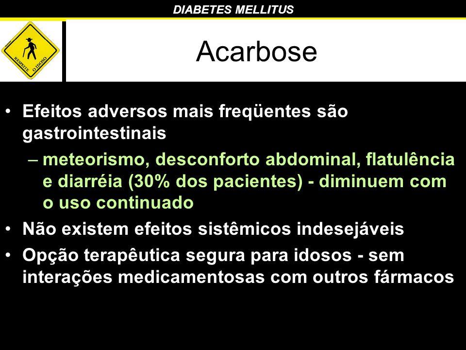 DIABETES MELLITUS Acarbose Efeitos adversos mais freqüentes são gastrointestinais –meteorismo, desconforto abdominal, flatulência e diarréia (30% dos