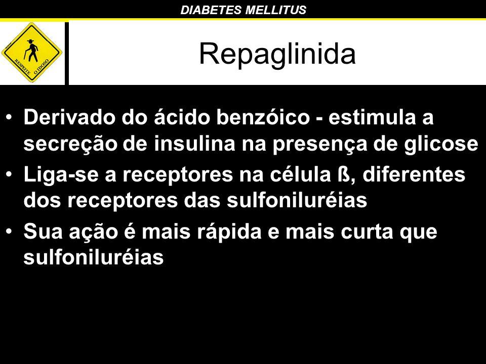 DIABETES MELLITUS Repaglinida Derivado do ácido benzóico - estimula a secreção de insulina na presença de glicose Liga-se a receptores na célula ß, di