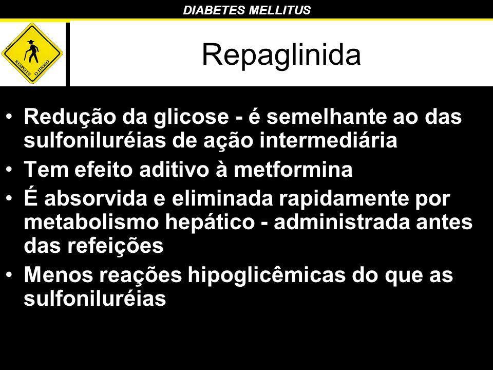 DIABETES MELLITUS Repaglinida Redução da glicose - é semelhante ao das sulfoniluréias de ação intermediária Tem efeito aditivo à metformina É absorvid