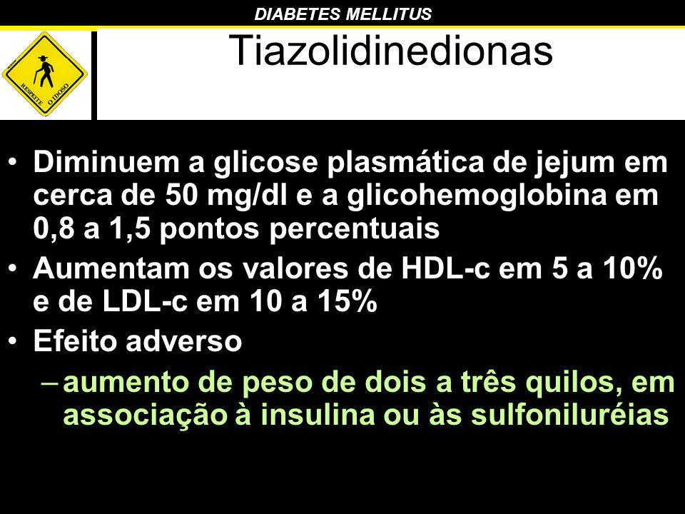 DIABETES MELLITUS Tiazolidinedionas Diminuem a glicose plasmática de jejum em cerca de 50 mg/dl e a glicohemoglobina em 0,8 a 1,5 pontos percentuais A
