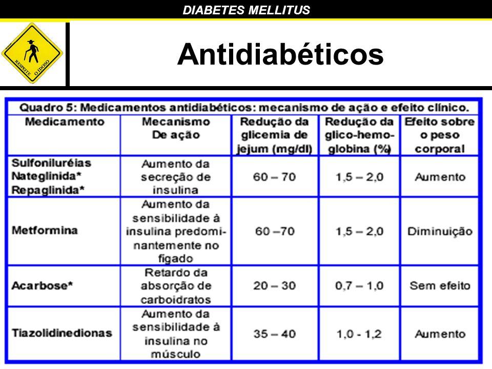 DIABETES MELLITUS Antidiabéticos
