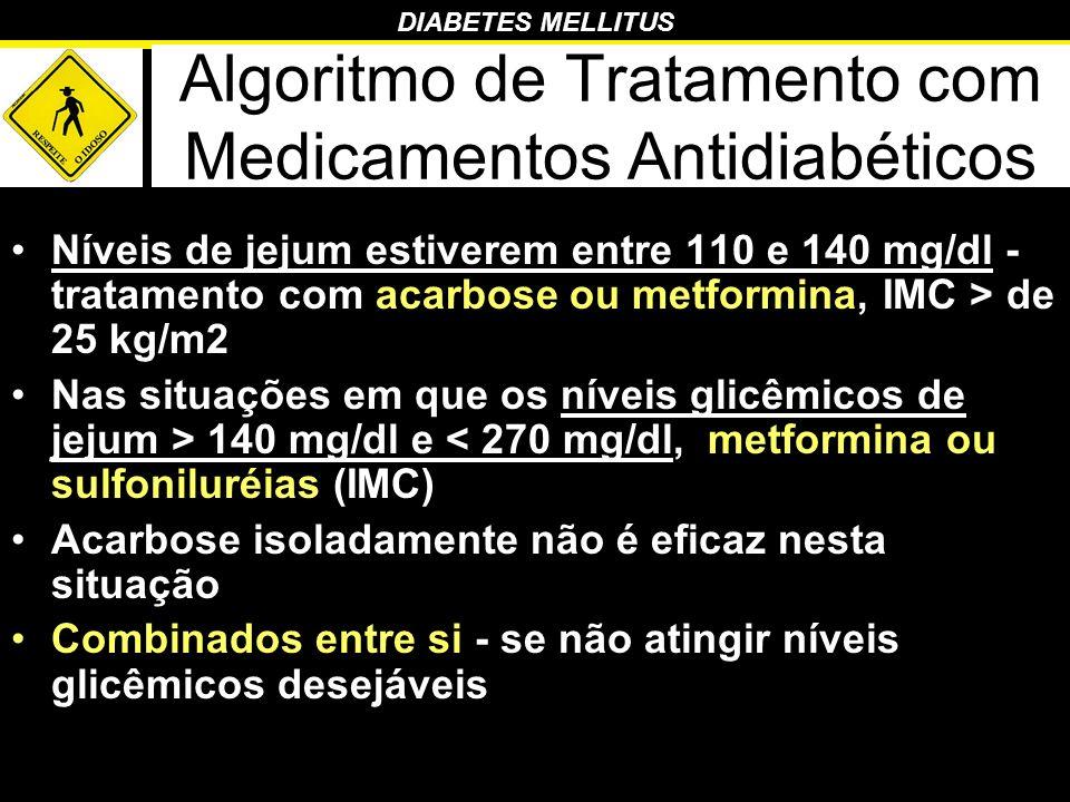 DIABETES MELLITUS Algoritmo de Tratamento com Medicamentos Antidiabéticos Níveis de jejum estiverem entre 110 e 140 mg/dl - tratamento com acarbose ou