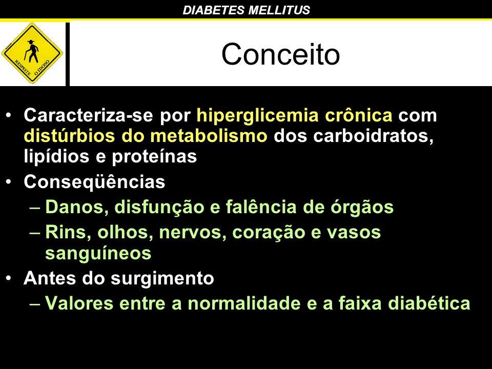 DIABETES MELLITUS Conceito Caracteriza-se por hiperglicemia crônica com distúrbios do metabolismo dos carboidratos, lipídios e proteínas Conseqüências