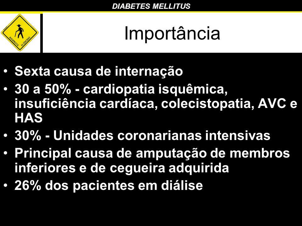 DIABETES MELLITUS Importância Sexta causa de internação 30 a 50% - cardiopatia isquêmica, insuficiência cardíaca, colecistopatia, AVC e HAS 30% - Unid