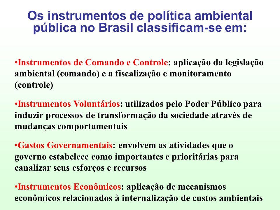 Os instrumentos de política ambiental pública no Brasil classificam-se em: Instrumentos de Comando e Controle: aplicação da legislação ambiental (coma