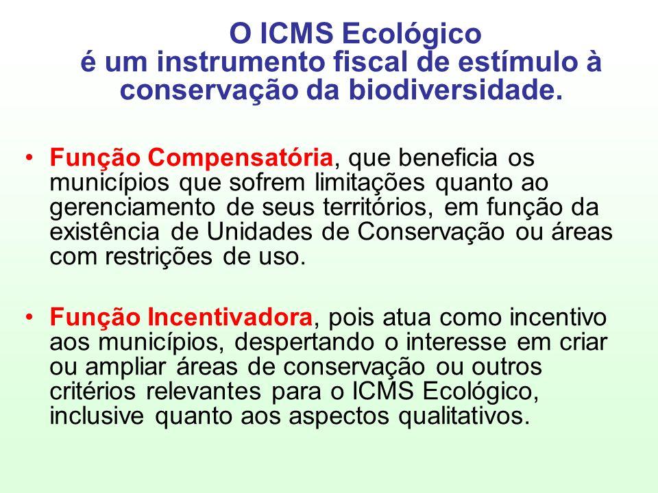 O ICMS Ecológico é um instrumento fiscal de estímulo à conservação da biodiversidade. Função Compensatória, que beneficia os municípios que sofrem lim