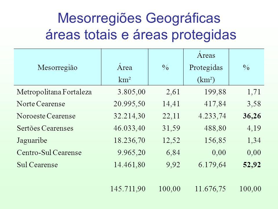 Mesorregiões Geográficas áreas totais e áreas protegidas Áreas MesorregiãoÁrea%Protegidas% km²(km²) Metropolitana Fortaleza3.805,002,61199,881,71 Nort