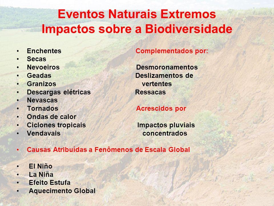 Eventos Naturais Extremos Impactos sobre a Biodiversidade Enchentes Complementados por: Secas Nevoeiros Desmoronamentos Geadas Deslizamentos de Graniz