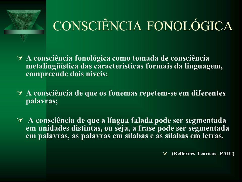 CONSCIÊNCIA FONOLÓGICA A consciência fonológica como tomada de consciência metalingüística das características formais da linguagem, compreende dois n