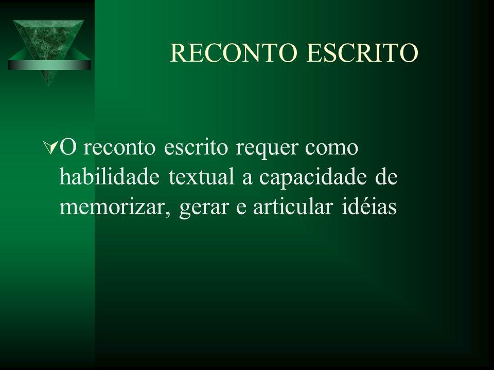 RECONTO ESCRITO O reconto escrito requer como habilidade textual a capacidade de memorizar, gerar e articular idéias