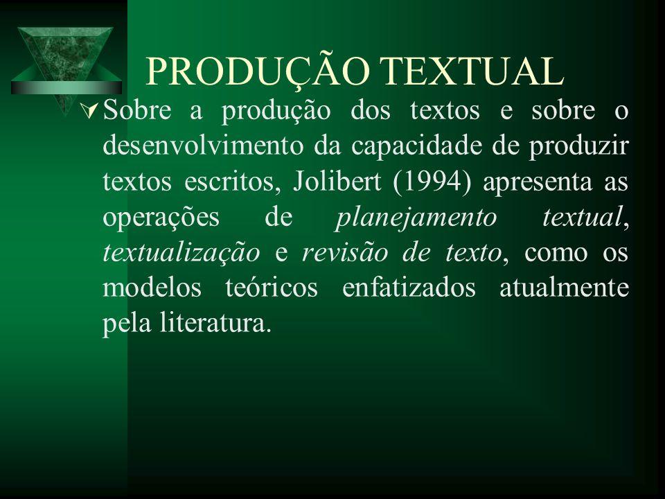 PRODUÇÃO TEXTUAL Sobre a produção dos textos e sobre o desenvolvimento da capacidade de produzir textos escritos, Jolibert (1994) apresenta as operações de planejamento textual, textualização e revisão de texto, como os modelos teóricos enfatizados atualmente pela literatura.