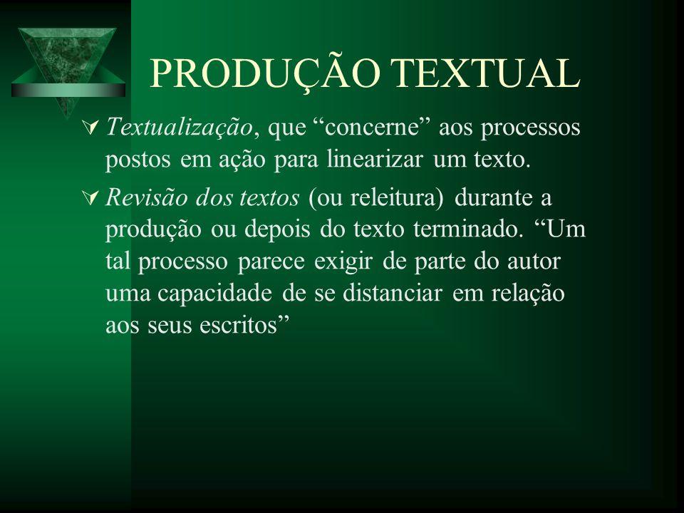 PRODUÇÃO TEXTUAL Textualização, que concerne aos processos postos em ação para linearizar um texto. Revisão dos textos (ou releitura) durante a produç