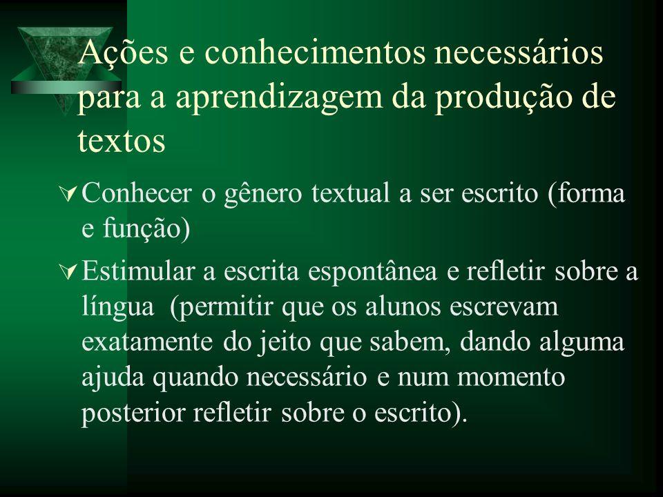 Ações e conhecimentos necessários para a aprendizagem da produção de textos Conhecer o gênero textual a ser escrito (forma e função) Estimular a escri