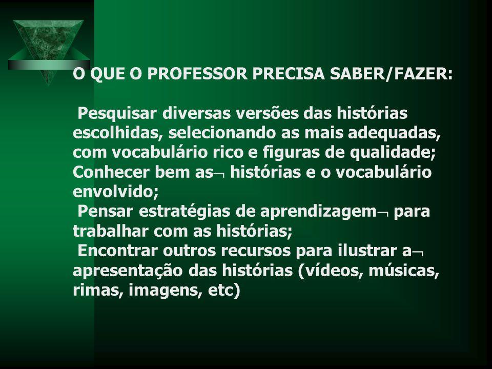 O QUE O PROFESSOR PRECISA SABER/FAZER: Pesquisar diversas versões das histórias escolhidas, selecionando as mais adequadas, com vocabulário rico e fig