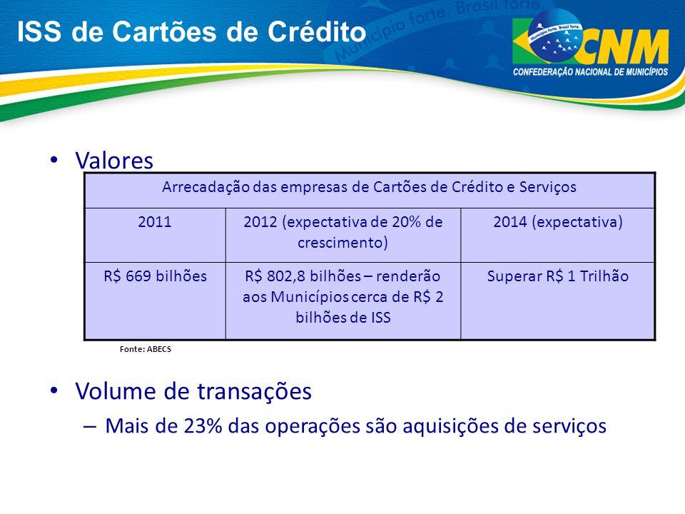 CFEM DISTRIBUIÇÃO Os recursos da CFEM são distribuídos da seguinte forma: - 12% para a União (DNPM, IBAMA e MCT).