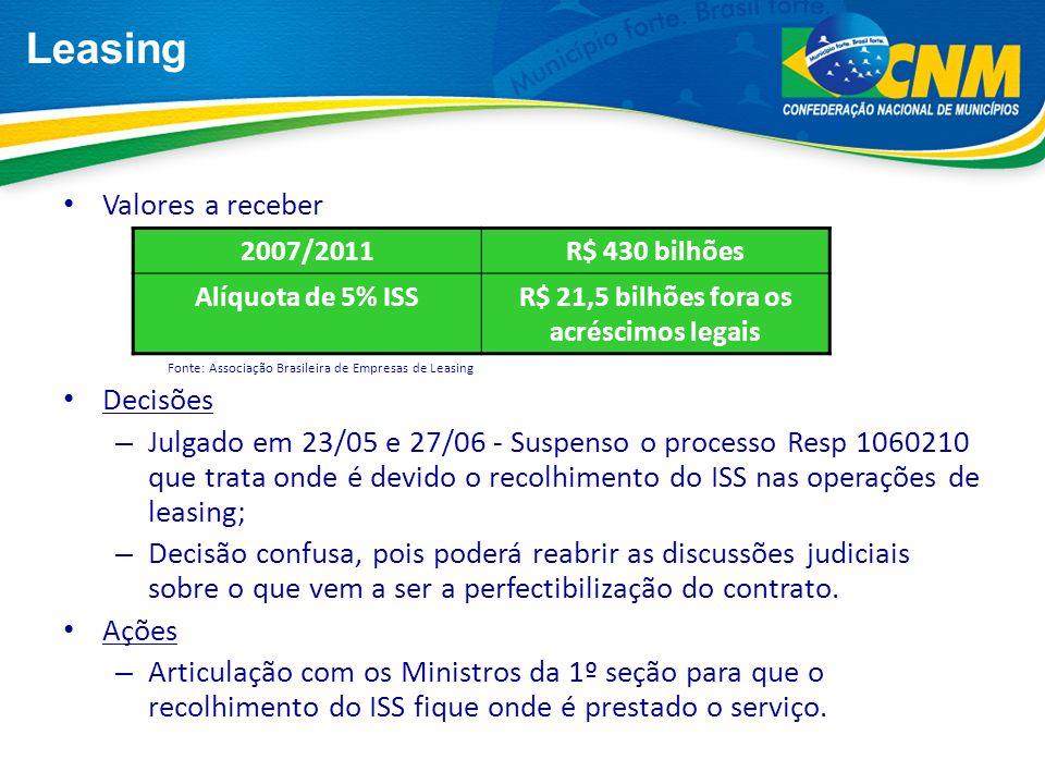 Volume de receitas a receber: Fonte: CNJ Conforme dados do CNJ são aproximadamente 14 mil cartórios no Brasil.