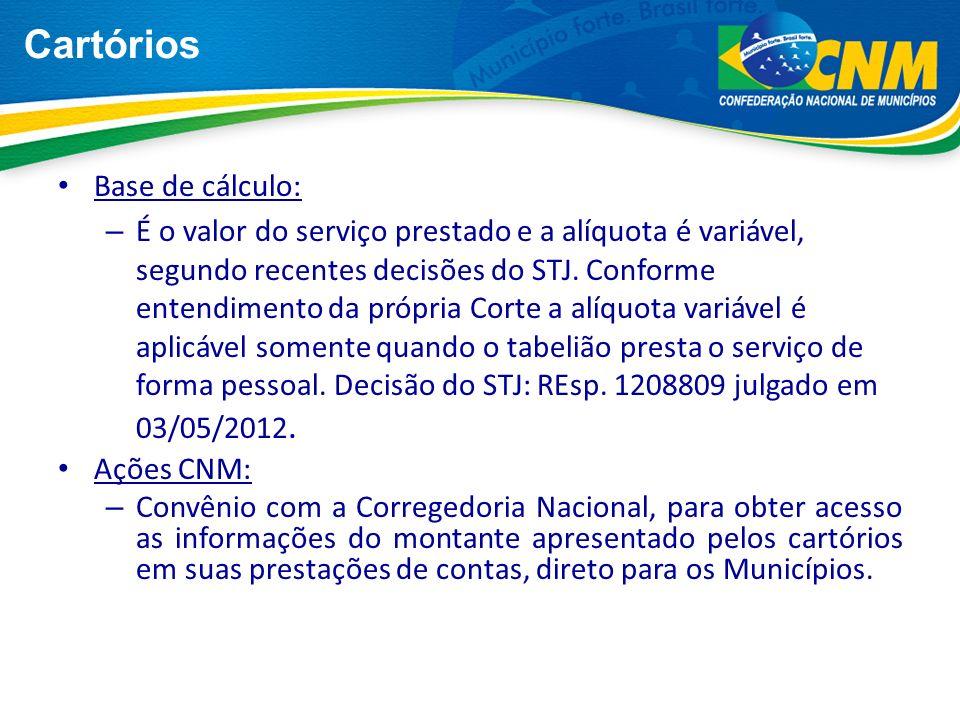 DASN – No âmbito do Simples Nacional, o contribuinte entrega à Receita Federal do Brasil a Declaração Anual do Simples Nacional – DASN: No caso da ME/EPP até 31 de março do ano calendário anterior; No caso do MEI até 31 de maio.