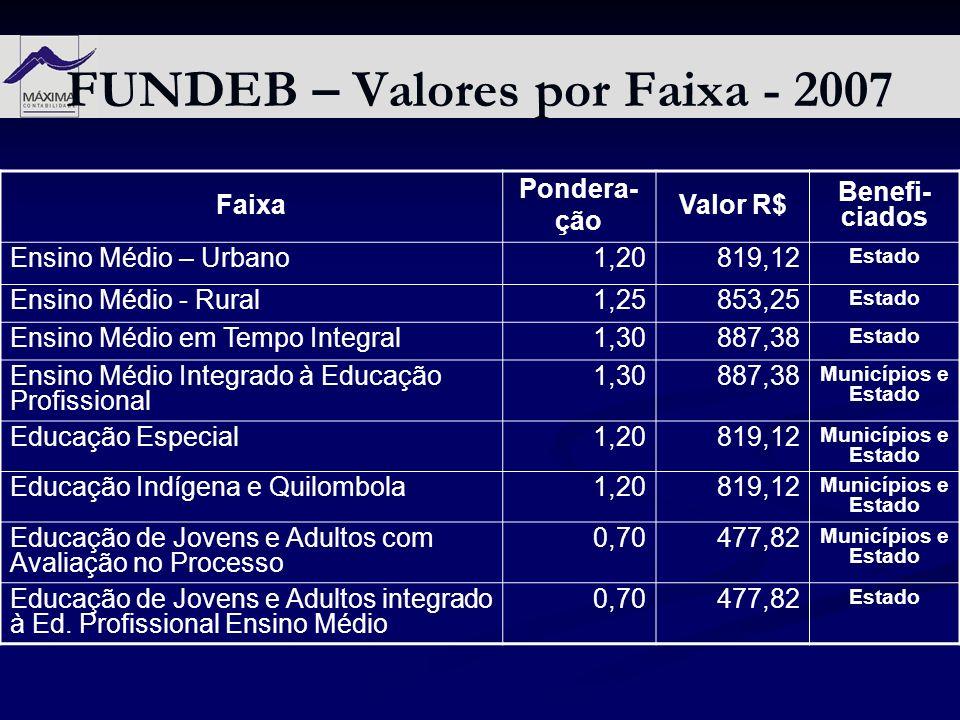 FUNDEB – Valores por Faixa - 2007 Faixa Pondera- ção Valor R$ Benefi- ciados Ensino Médio – Urbano1,20819,12 Estado Ensino Médio - Rural1,25853,25 Est