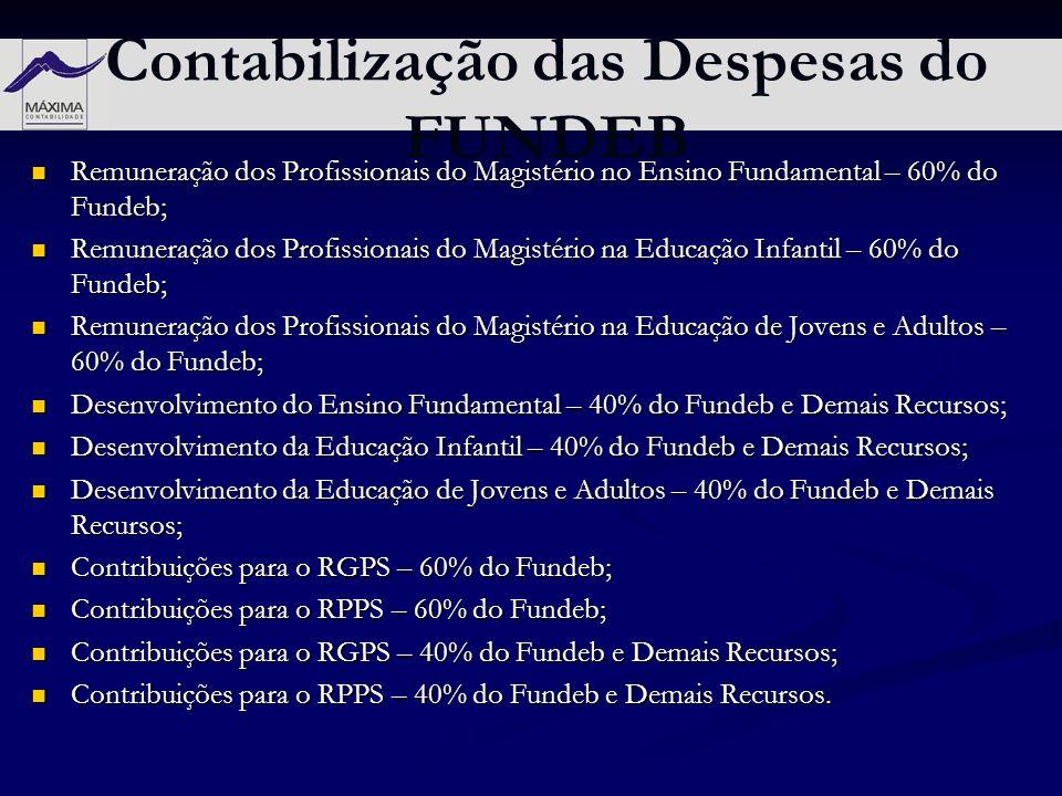 Contabilização das Despesas do FUNDEB Remuneração dos Profissionais do Magistério no Ensino Fundamental – 60% do Fundeb; Remuneração dos Profissionais