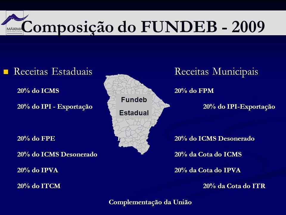 Receitas EstaduaisReceitas Municipais Receitas EstaduaisReceitas Municipais 20% do ICMS20% do FPM 20% do IPI - Exportação20% do IPI-Exportação 20% do