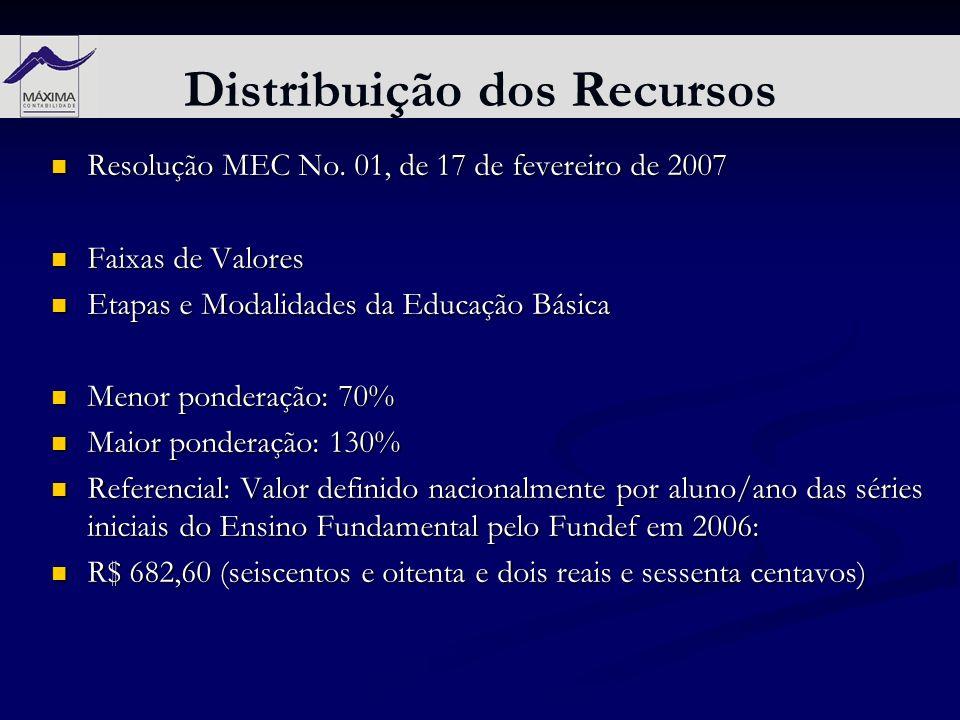 Distribuição dos Recursos Resolução MEC No. 01, de 17 de fevereiro de 2007 Resolução MEC No. 01, de 17 de fevereiro de 2007 Faixas de Valores Faixas d