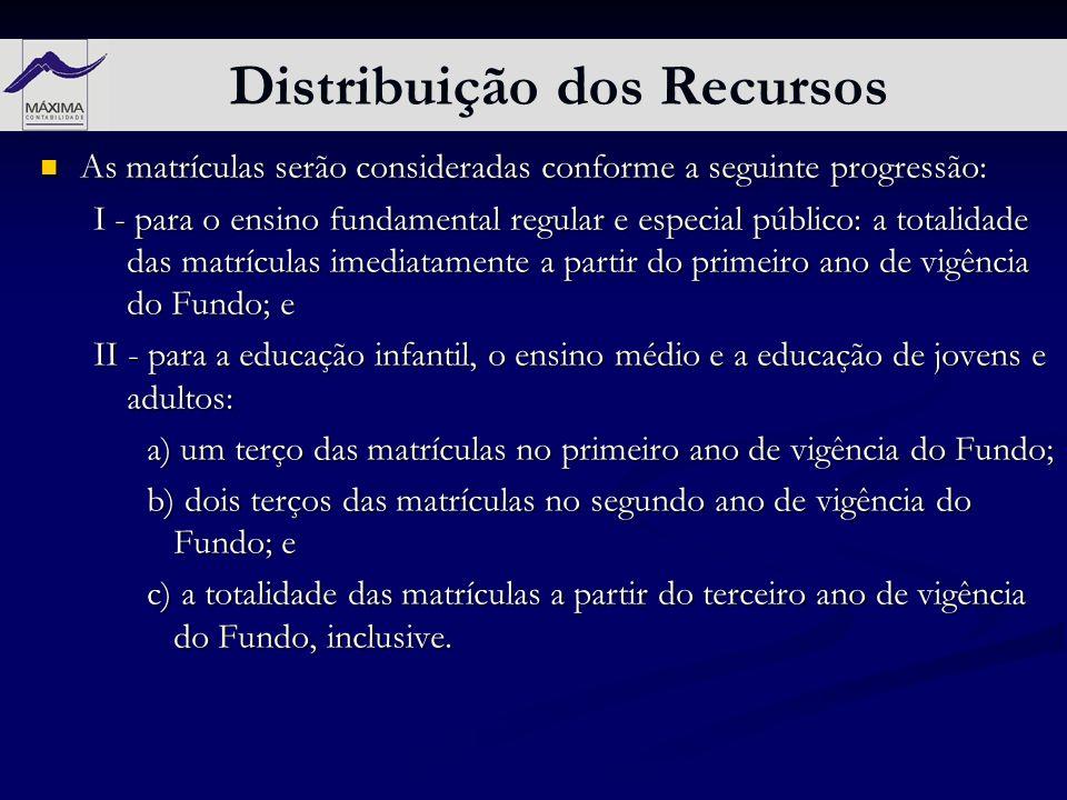 Distribuição dos Recursos As matrículas serão consideradas conforme a seguinte progressão: As matrículas serão consideradas conforme a seguinte progre