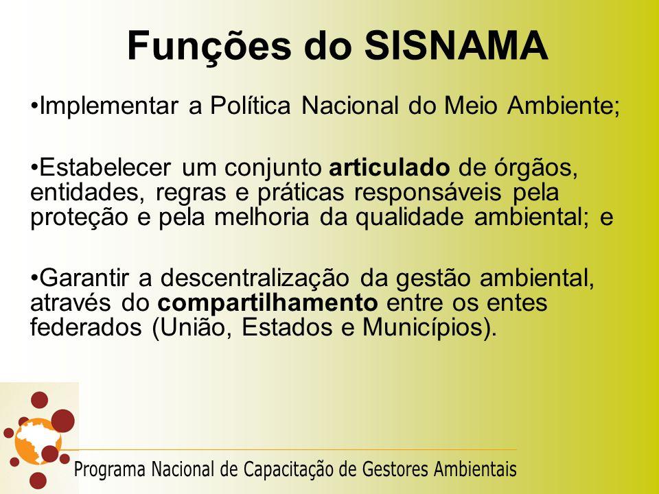 Funções do SISNAMA Implementar a Política Nacional do Meio Ambiente; Estabelecer um conjunto articulado de órgãos, entidades, regras e práticas respon