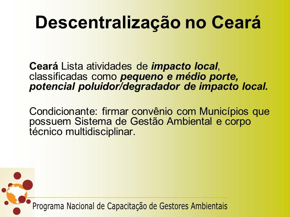 Descentralização no Ceará Ceará Lista atividades de impacto local, classificadas como pequeno e médio porte, potencial poluidor/degradador de impacto