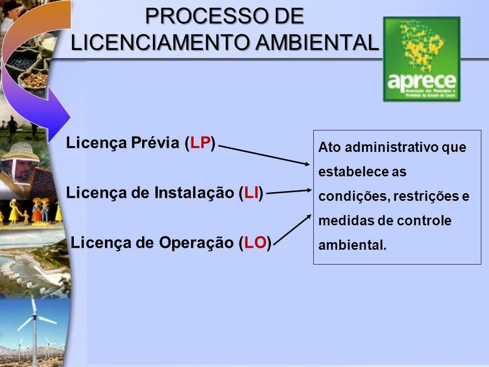 PROCESSO DE LICENCIAMENTO AMBIENTAL Licença Prévia (LP) Licença de Instalação (LI) Licença de Operação (LO) Ato administrativo que estabelece as condi