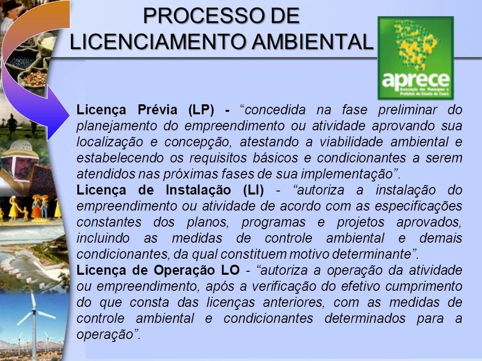 PROCESSO DE LICENCIAMENTO AMBIENTAL Licença Prévia (LP) - concedida na fase preliminar do planejamento do empreendimento ou atividade aprovando sua lo