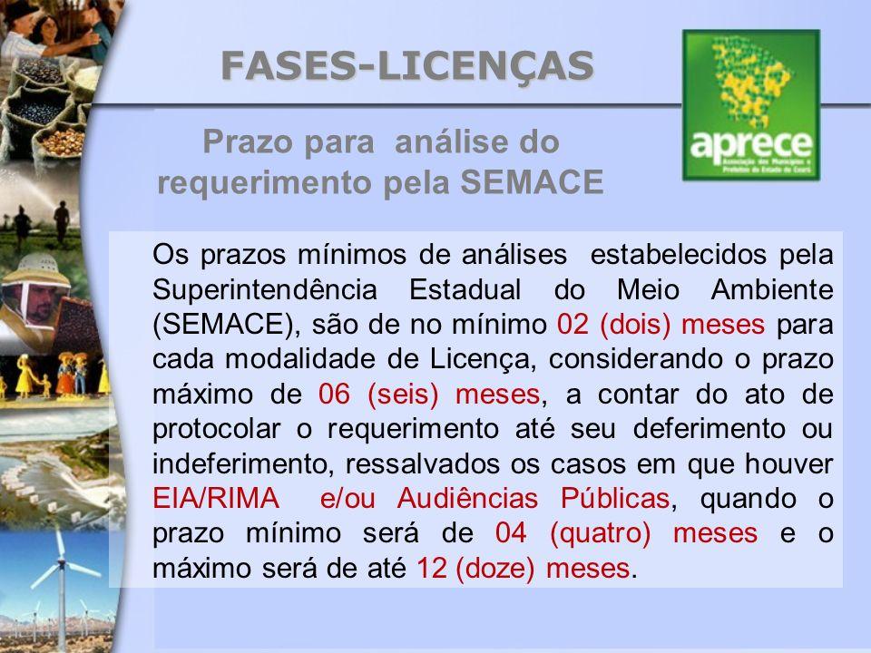 FASES-LICENÇAS Prazo para análise do requerimento pela SEMACE Os prazos mínimos de análises estabelecidos pela Superintendência Estadual do Meio Ambie
