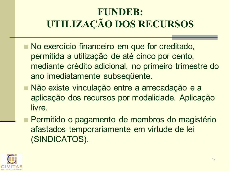 12 FUNDEB: UTILIZAÇÃO DOS RECURSOS No exercício financeiro em que for creditado, permitida a utilização de até cinco por cento, mediante crédito adici