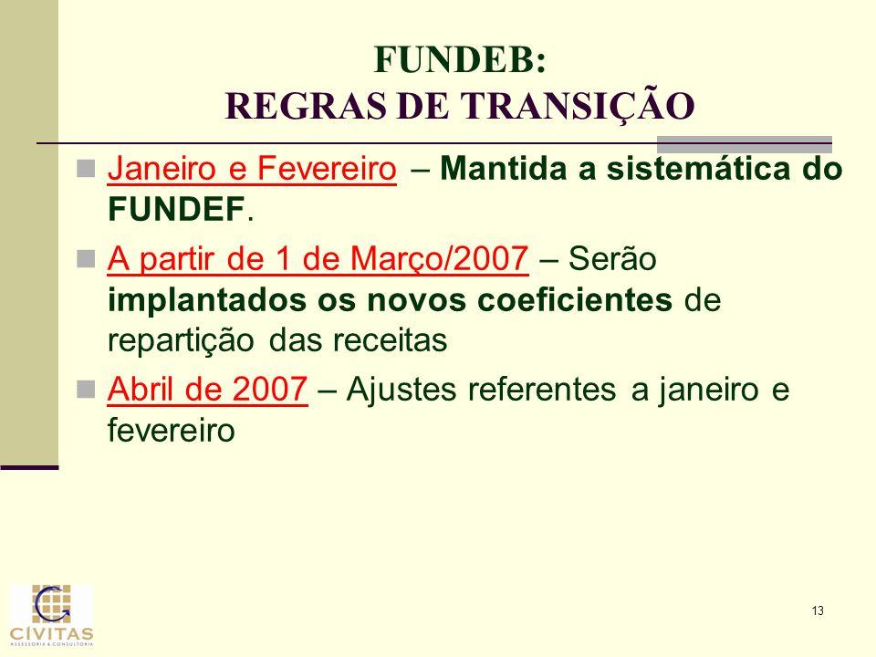 13 FUNDEB: REGRAS DE TRANSIÇÃO Janeiro e Fevereiro – Mantida a sistemática do FUNDEF. A partir de 1 de Março/2007 – Serão implantados os novos coefici