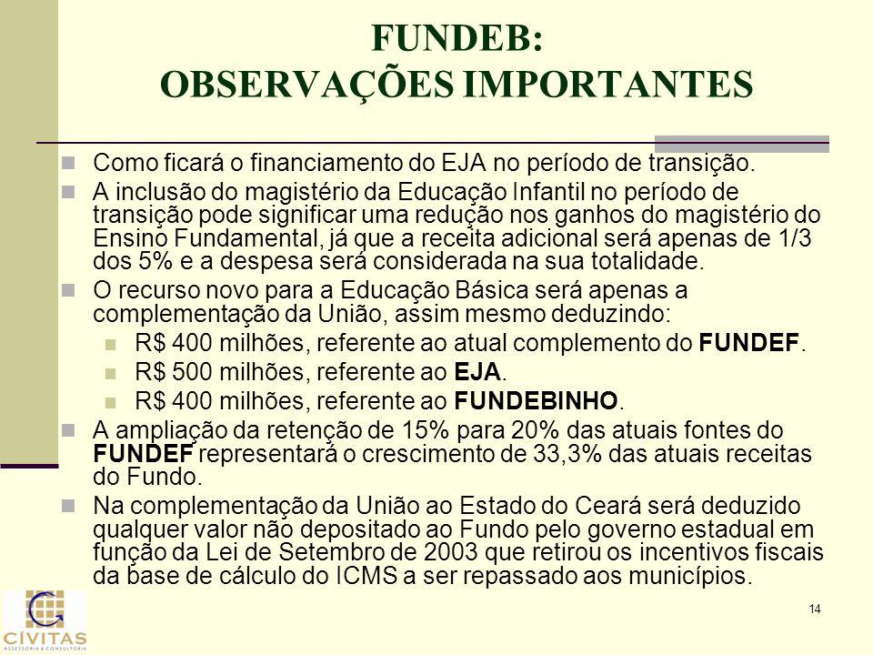 14 FUNDEB: OBSERVAÇÕES IMPORTANTES Como ficará o financiamento do EJA no período de transição. A inclusão do magistério da Educação Infantil no períod