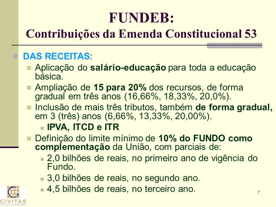 7 FUNDEB: Contribuições da Emenda Constitucional 53 DAS RECEITAS: Aplicação do salário-educação para toda a educação básica. Ampliação de 15 para 20%