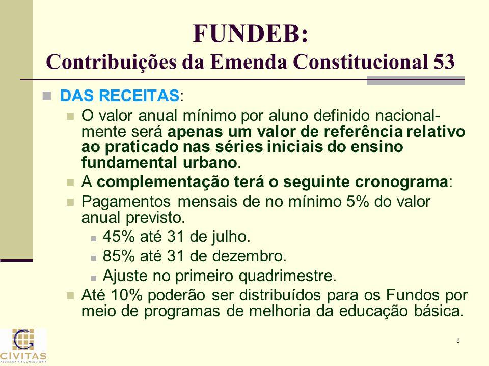 8 FUNDEB: Contribuições da Emenda Constitucional 53 DAS RECEITAS: O valor anual mínimo por aluno definido nacional- mente será apenas um valor de refe