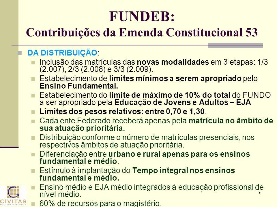 9 FUNDEB: Contribuições da Emenda Constitucional 53 DA DISTRIBUIÇÃO: Inclusão das matrículas das novas modalidades em 3 etapas: 1/3 (2.007), 2/3 (2.00