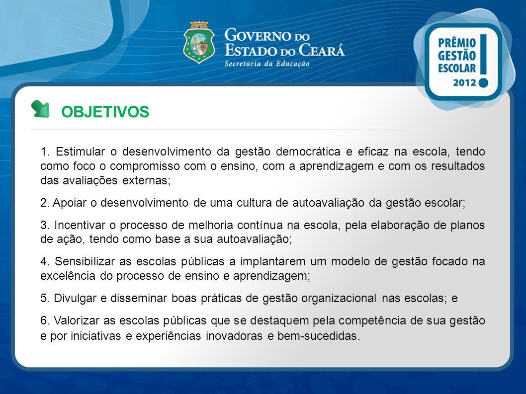 CICLO VIRTUOSO/PROCESSO DE GESTÃO - coletar dados que caracterizam a escola e indicam taxas de desempenho.