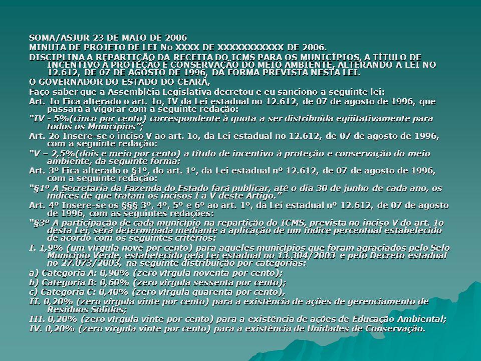 SOMA/ASJUR 23 DE MAIO DE 2006 MINUTA DE PROJETO DE LEI No XXXX DE XXXXXXXXXXX DE 2006. DISCIPLINA A REPARTIÇÃO DA RECEITA DO ICMS PARA OS MUNICÍPIOS,