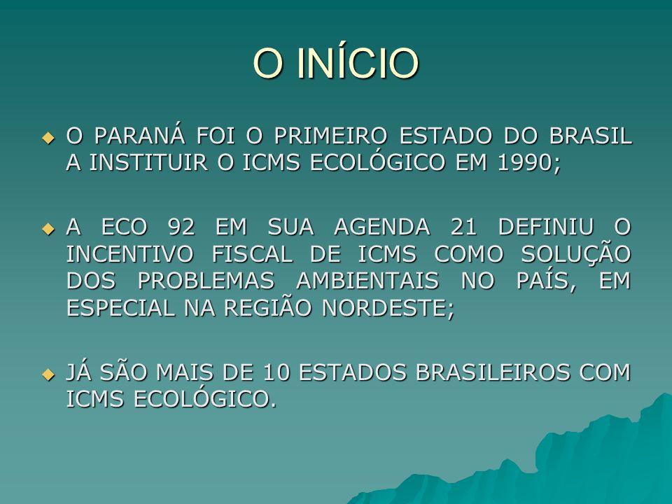 O INÍCIO O PARANÁ FOI O PRIMEIRO ESTADO DO BRASIL A INSTITUIR O ICMS ECOLÓGICO EM 1990; O PARANÁ FOI O PRIMEIRO ESTADO DO BRASIL A INSTITUIR O ICMS EC
