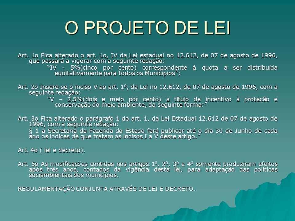 O PROJETO DE LEI Art. 1o Fica alterado o art. 1o, IV da Lei estadual no 12.612, de 07 de agosto de 1996, que passará a vigorar com a seguinte redação: