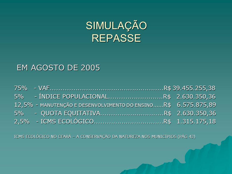 DIVISÃO DO ICMS ECOLÓGICO 1 Municípios agraciados com o Selo Município Verde 1,9% R$ 999.533,14 2 Existência de ações de gerenciamento de resíduos sólidos 0,2% R$ 105.214,01 3 Existência de Ações de Educação Ambiental 0,2% R$ 105.214,01 4 Existência de Unidades de Conservação 0,2% R$ 105.214,01 TOTAL2,5% R$ 1.315.175,18 2,5% - ICMS ECOLÓGICO...........................R$ 1.315.175,18