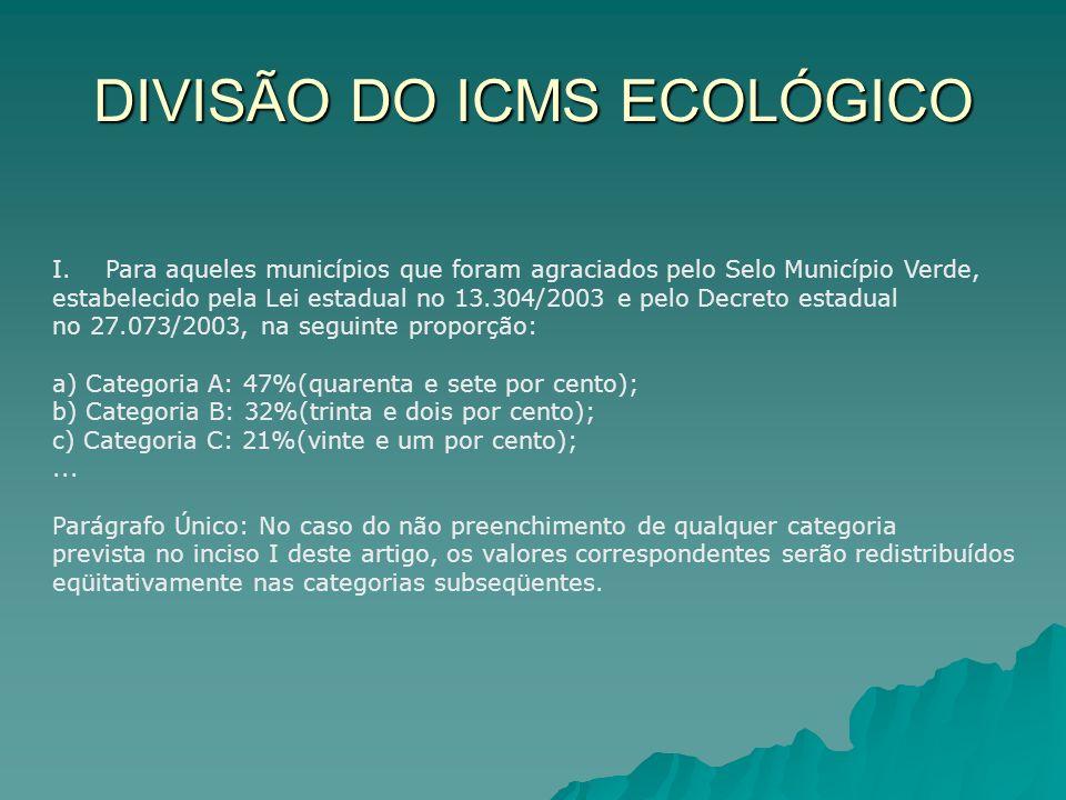 DIVISÃO DO ICMS ECOLÓGICO I.Para aqueles municípios que foram agraciados pelo Selo Município Verde, estabelecido pela Lei estadual no 13.304/2003 e pe