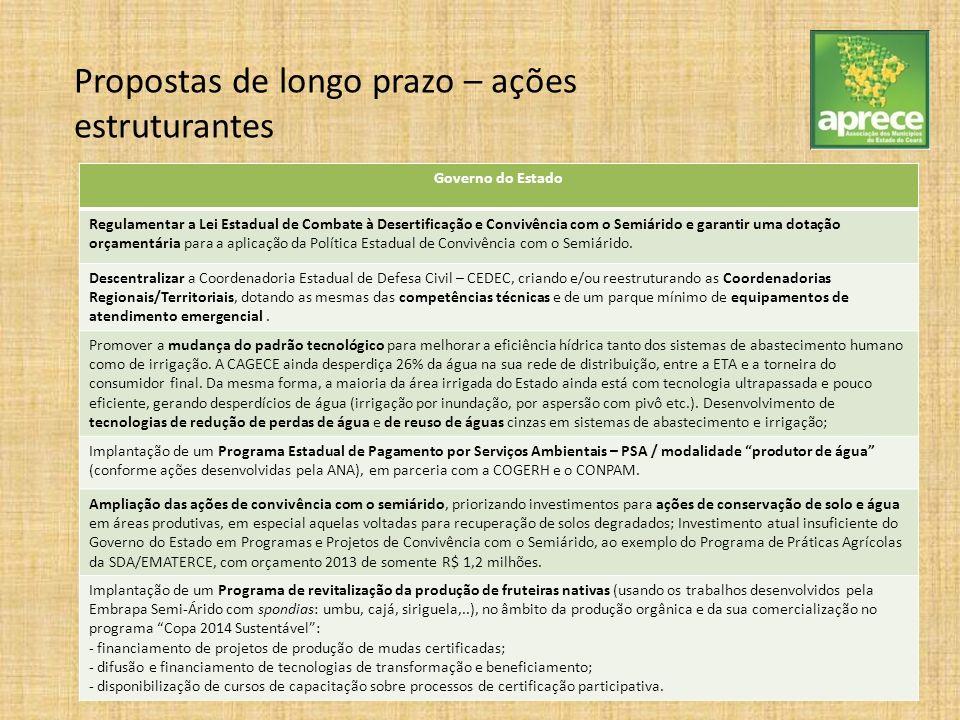 Propostas de longo prazo – ações estruturantes Governo do Estado Regulamentar a Lei Estadual de Combate à Desertificação e Convivência com o Semiárido