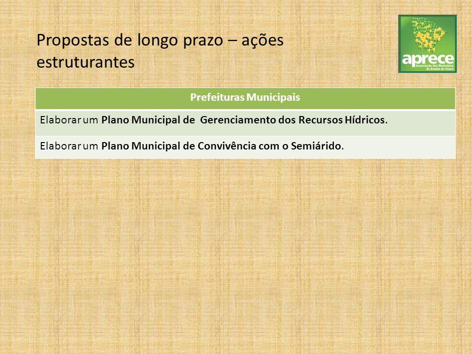Propostas de longo prazo – ações estruturantes Prefeituras Municipais Elaborar um Plano Municipal de Gerenciamento dos Recursos Hídricos. Elaborar um