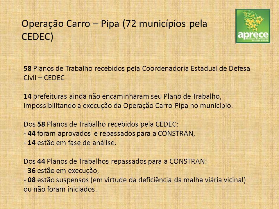 Operação Carro – Pipa (72 municípios pela CEDEC) 58 Planos de Trabalho recebidos pela Coordenadoria Estadual de Defesa Civil – CEDEC 14 prefeituras ai